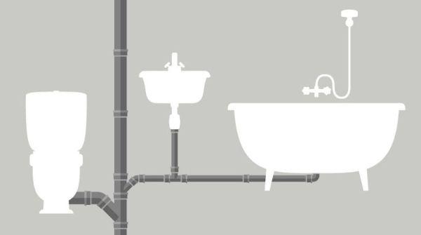 przepychanie udrażnianie pionów i poziomów kanalizacyjnych